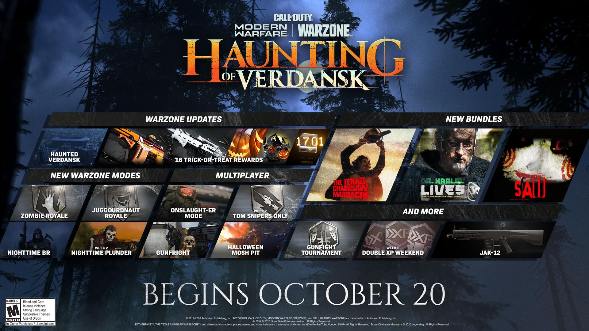 Halloween verdansk call of duty