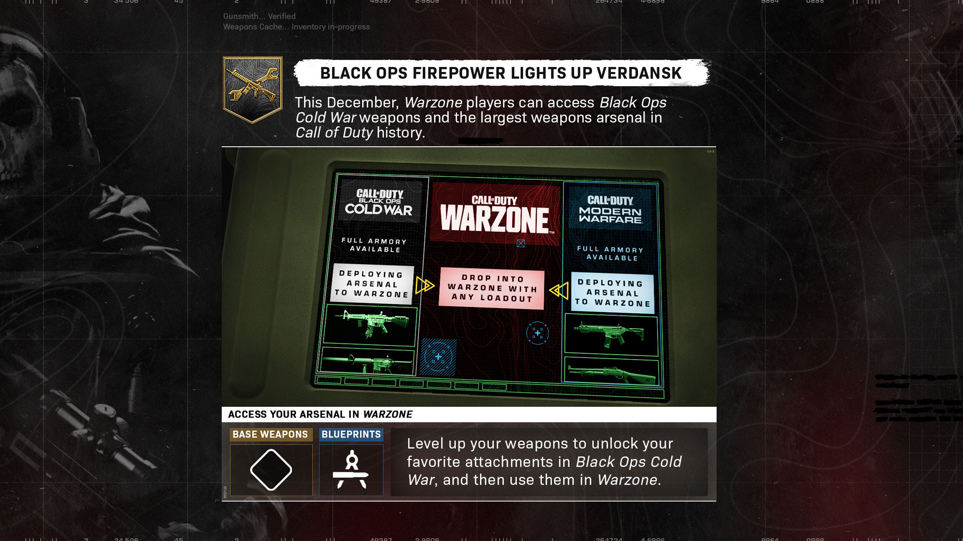 The Future Of Call Of Duty Warzone Continuous Support For Modern Warfare And Black Ops Cold War