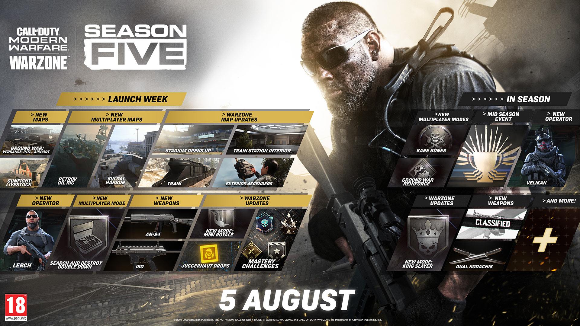 Call Of Duty Modern Warfare Season 5