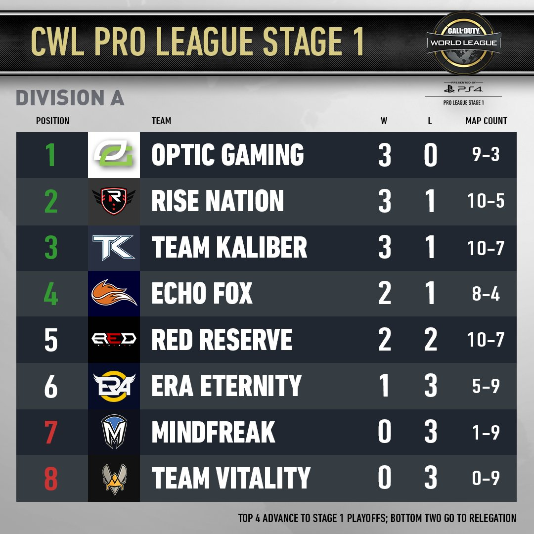 CWL Pro League Stage One Division A Week One Recap