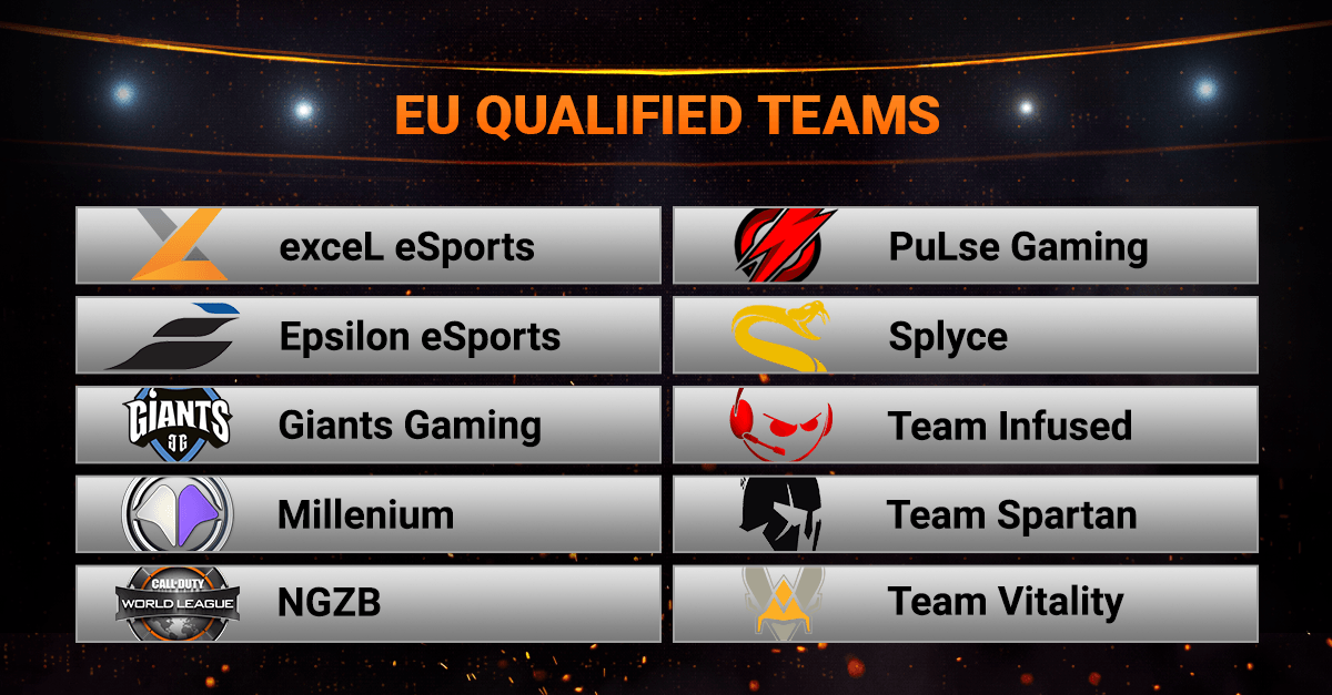 Meet The Teams Competing In Call Of Duty World League Pro Division